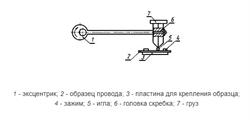 Стенд для определения стойкости к истиранию проводов МТ 521. ГОСТ 15634.2-70, ГОСТ 14340.10-69 - фото 6386
