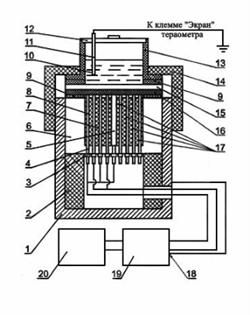 Устройство для определения проницаемости материалов в агрессивных средах МТ 174. ГОСТ 12.4.218-2002 - фото 6425