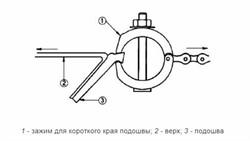 Зажим для испытания прочность крепления подошвы МТ-Z32. ГОСТ ISO 17708-2014 - фото 6445