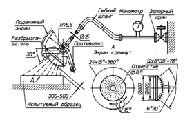 Переносное устройство для проверки защиты от дождя и обрызгивания водой МТ 444. ГОСТ 14254-96 (рис.5)