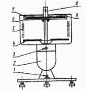 Устройство для определения жесткости при изгибе трикотажных тканей, искусственного меха, ленты (типа ПТ-2) ГОСТ 10550-93