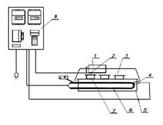 Устройство для определения паропроницаемости мембранных материалов и швов МТ 296