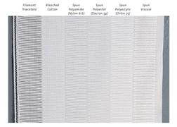 E-410  TV смешанная ткань, состоящая из триацетата, хлопка, полиамида 66, полиэфира Дакрон 54, полиакрилонитрил Орлон 75, вискоза крученая, ISO 105-F10 / TV multifibre fabric consisting of triacetate, cotton, polyamide 66, polyester Dacron 54, polyacrylon